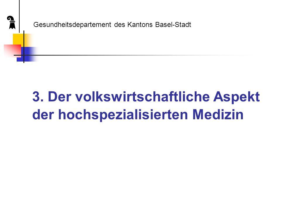 3. Der volkswirtschaftliche Aspekt der hochspezialisierten Medizin Gesundheitsdepartement des Kantons Basel-Stadt