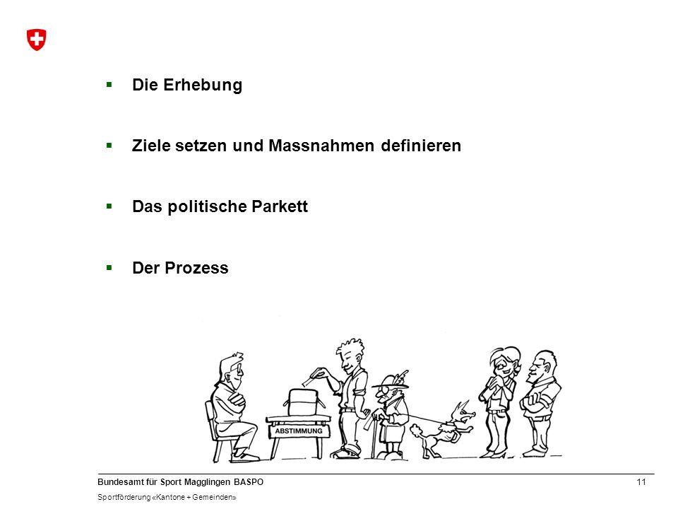 11 Bundesamt für Sport Magglingen BASPO Sportförderung «Kantone + Gemeinden» Die Erhebung Ziele setzen und Massnahmen definieren Das politische Parket