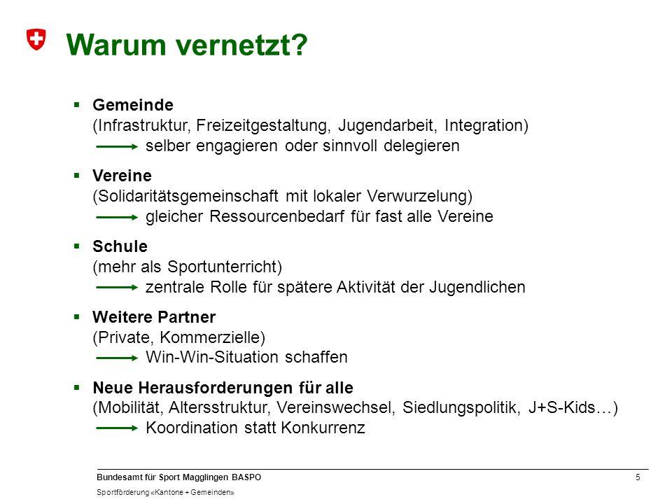 5 Bundesamt für Sport Magglingen BASPO Sportförderung «Kantone + Gemeinden» Gemeinde (Infrastruktur, Freizeitgestaltung, Jugendarbeit, Integration) se