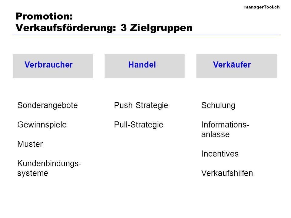 managerTool.ch Promotion: Verkaufsförderung: 3 Zielgruppen VerbraucherHandelVerkäufer Push-Strategie Pull-Strategie Sonderangebote Gewinnspiele Muster