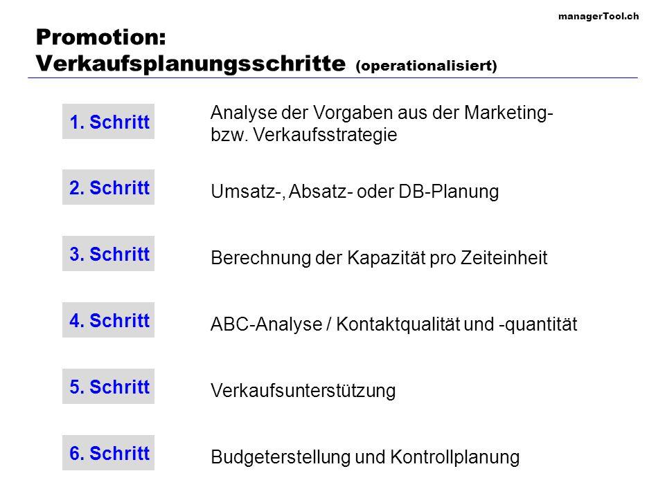managerTool.ch Promotion: Verkaufsplanungsschritte (operationalisiert) 1. Schritt Analyse der Vorgaben aus der Marketing- bzw. Verkaufsstrategie 2. Sc
