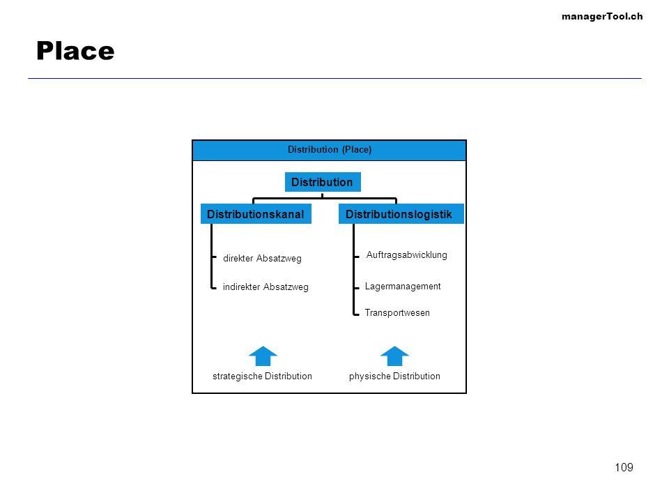 managerTool.ch 109 Place Distribution Distributionslogistik direkter Absatzweg indirekter Absatzweg Auftragsabwicklung Lagermanagement Transportwesen