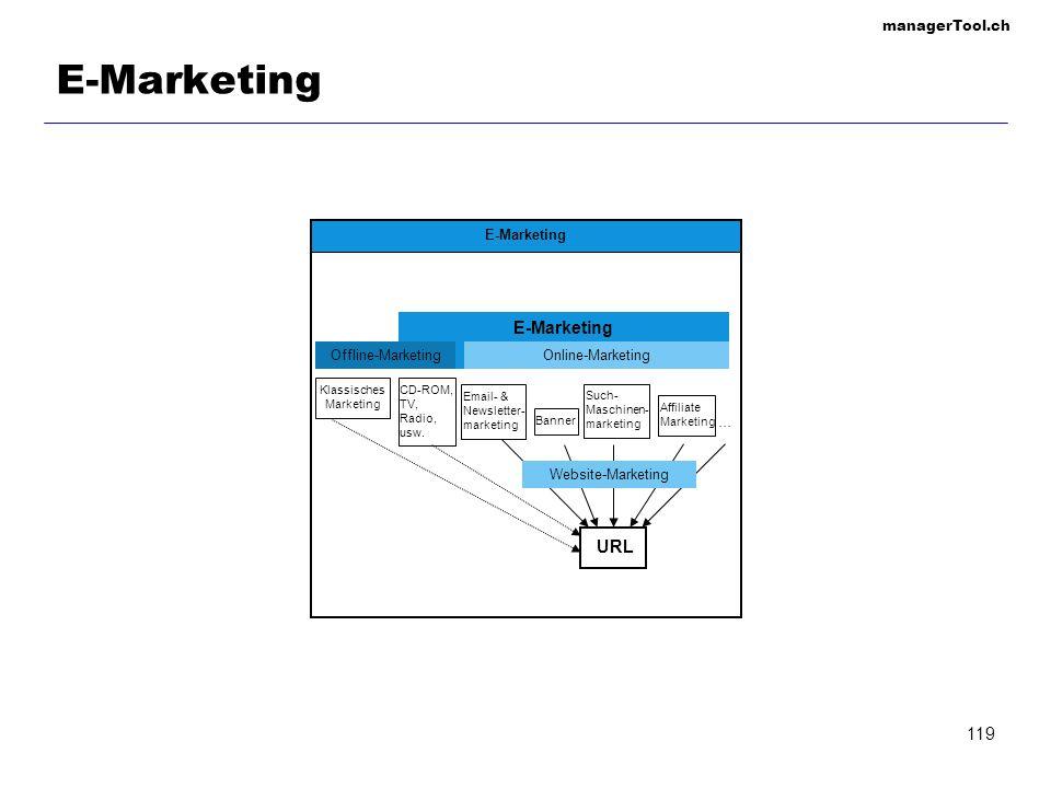 managerTool.ch Internetmarketing E-Marketing ist mehr als Online-Marketing ist mehr als Internetmarketing ist mehr als Website-Marketing E-Marketing umfasst elektronisches Online- und Offline-Marketing.