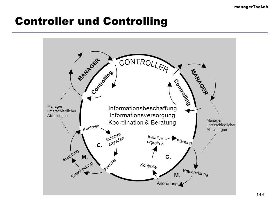 managerTool.ch 149 Marketing-Controlling Unternehmenswert; z.B.