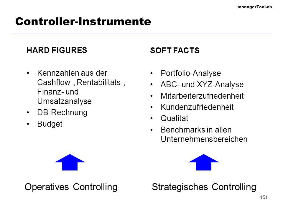 managerTool.ch 151 HARD FIGURES Kennzahlen aus der Cashflow-, Rentabilitäts-, Finanz- und Umsatzanalyse DB-Rechnung Budget SOFT FACTS Portfolio-Analys