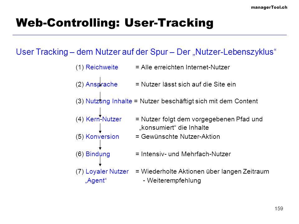 managerTool.ch 159 Web-Controlling: User-Tracking User Tracking – dem Nutzer auf der Spur – Der Nutzer-Lebenszyklus (1) Reichweite = Alle erreichten I