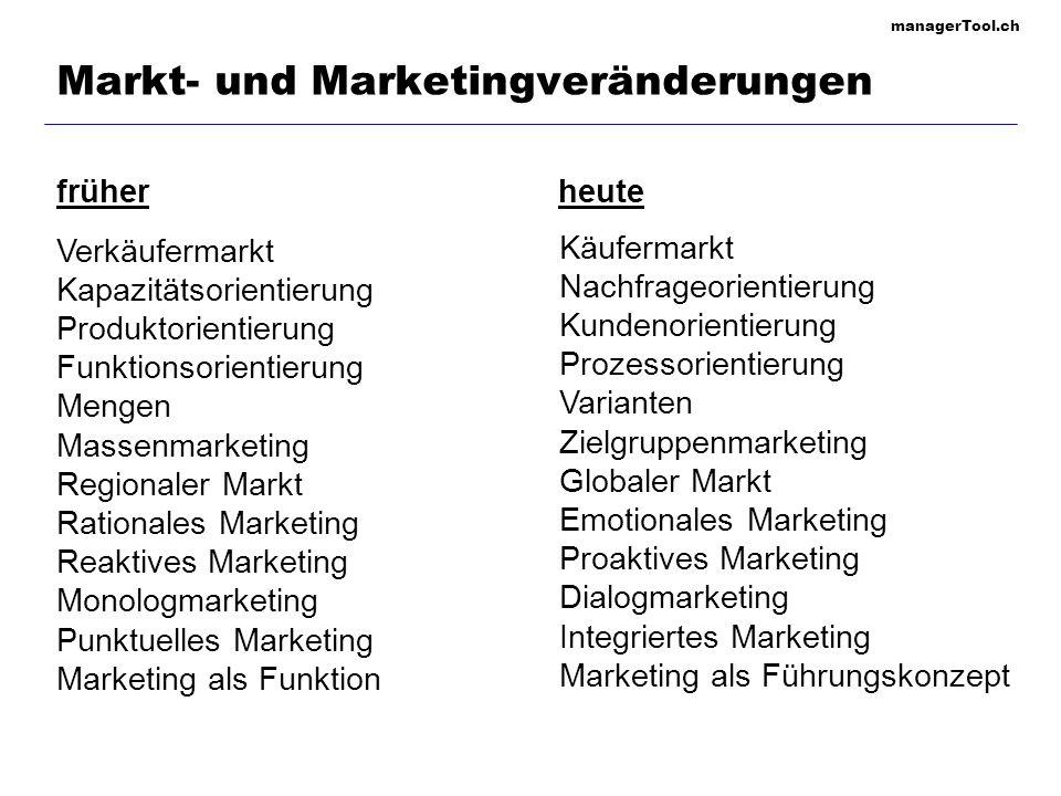 managerTool.ch Markt- und Marketingveränderungen früher heute Verkäufermarkt Kapazitätsorientierung Produktorientierung Funktionsorientierung Mengen M