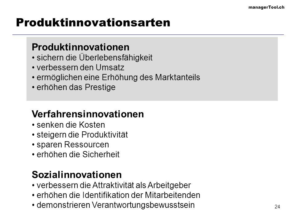 managerTool.ch 24 Produktinnovationsarten Produktinnovationen sichern die Überlebensfähigkeit verbessern den Umsatz ermöglichen eine Erhöhung des Mark