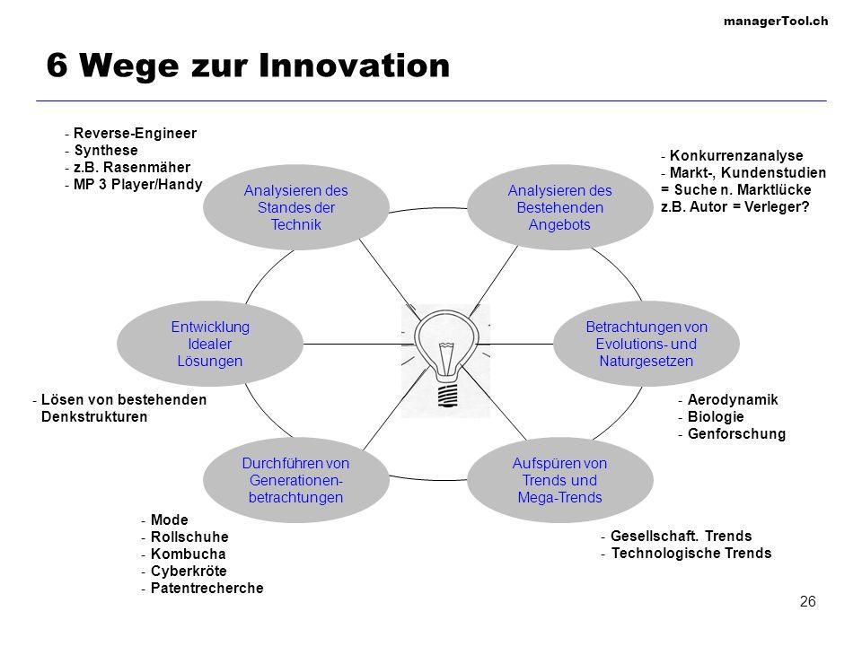 managerTool.ch 26 6 Wege zur Innovation -Reverse-Engineer -Synthese -z.B. Rasenmäher -MP 3 Player/Handy Analysieren des Standes der Technik Betrachtun