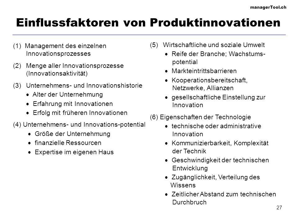 managerTool.ch 27 Einflussfaktoren von Produktinnovationen (5)Wirtschaftliche und soziale Umwelt Reife der Branche; Wachstums- potential Markteintritt