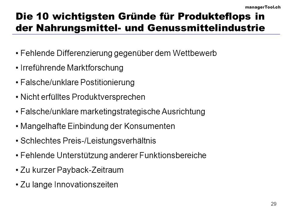 managerTool.ch 29 Die 10 wichtigsten Gründe für Produkteflops in der Nahrungsmittel- und Genussmittelindustrie Fehlende Differenzierung gegenüber dem
