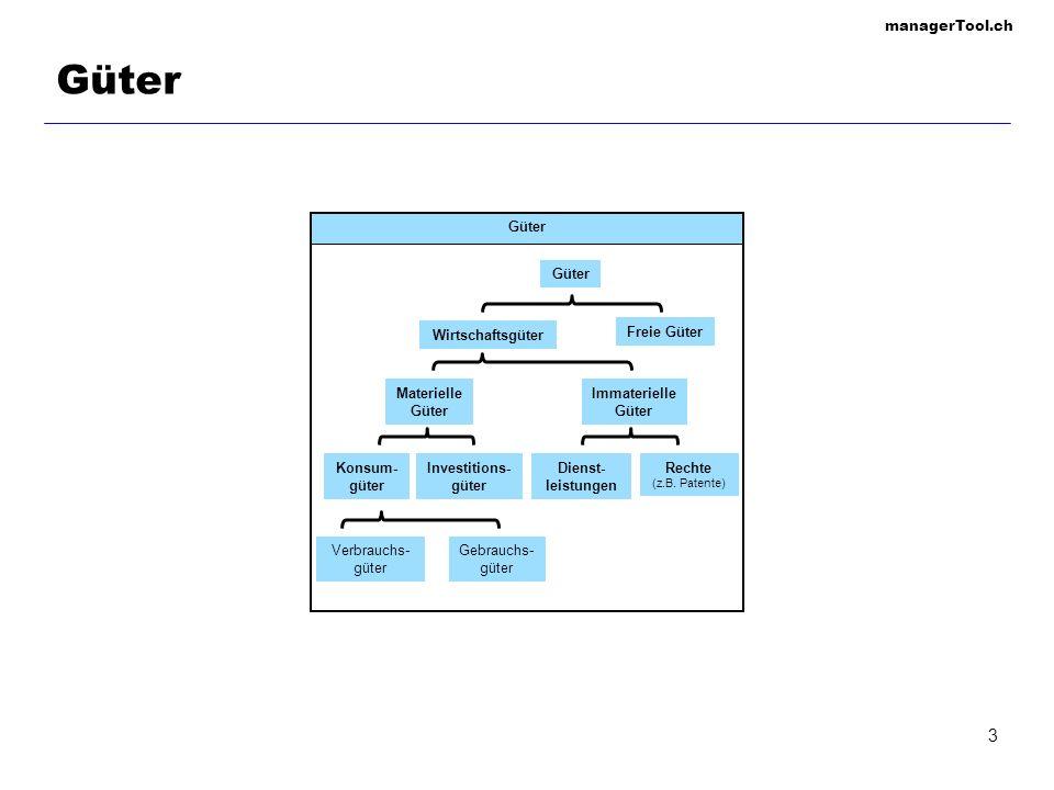 managerTool.ch 4 Marktsystem Umweltsphären ökonomischeökologischetechnologischesozio-kulturellerechtliche Nachfrage Marktsystem Firma XWettbewerber Zwischenhandel Produkteverwender Externe Beeinflusser Externe Beeinflusser M-Mix Nachfrage