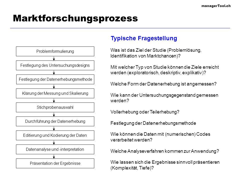 managerTool.ch Marktforschungsprozess Typische Fragestellung Was ist das Ziel der Studie (Problemlösung, ldentifikation von Marktchancen)? Mit welcher