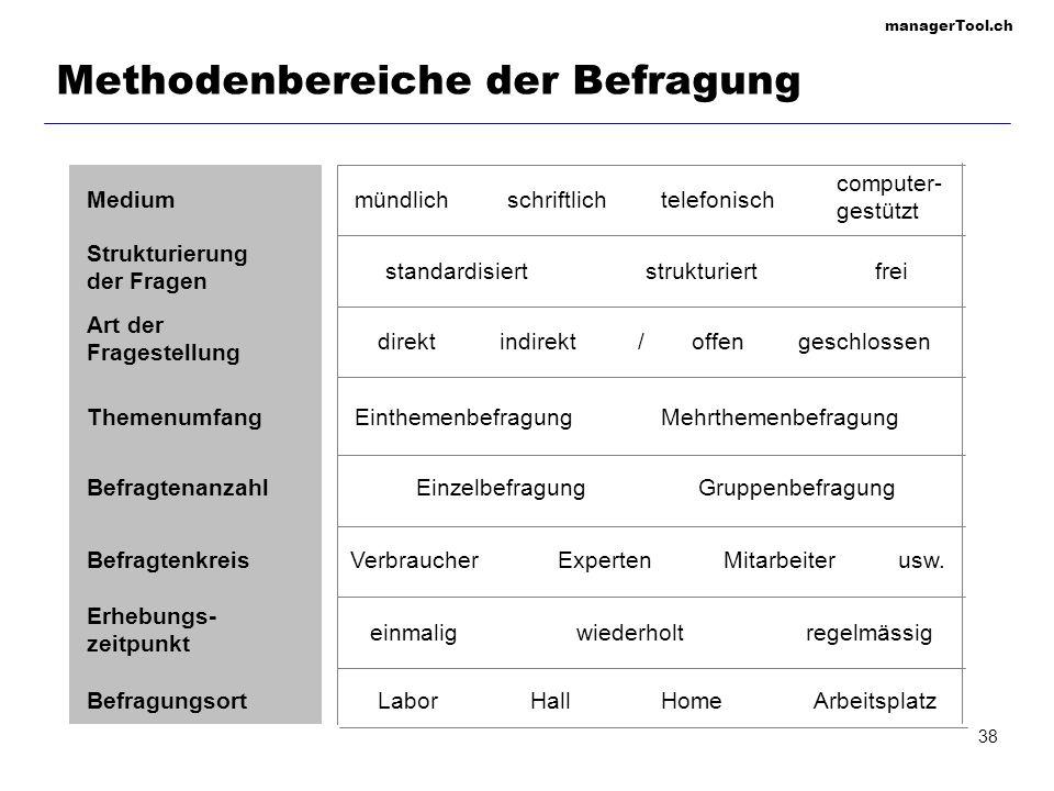 managerTool.ch 38 Methodenbereiche der Befragung Mediummündlichschriftlichtelefonisch computer- gestützt Strukturierung der Fragen standardisiertstruk