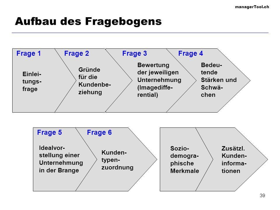 managerTool.ch 39 Aufbau des Fragebogens Frage 1Frage 2Frage 3Frage 4 Frage 5Frage 6 Einlei- tungs- frage Gründe für die Kundenbe- ziehung Bewertung d