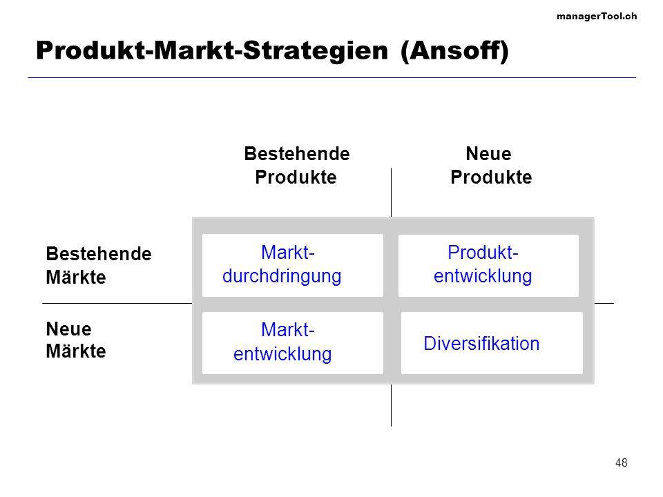 managerTool.ch 48 Produkt-Markt-Strategien (Ansoff) Produkt- entwicklung Bestehende Produkte Neue Produkte Bestehende Märkte Neue Märkte Markt- entwic