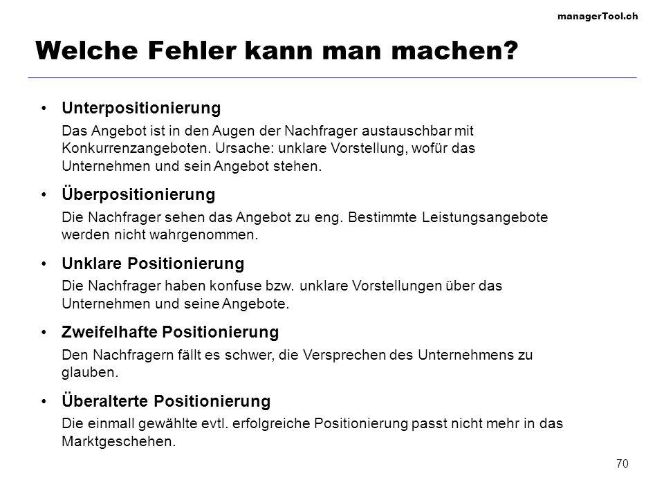 managerTool.ch 71 Klassisches Positionierungskreuz billig wenig innovativ sehr innovativ teuer