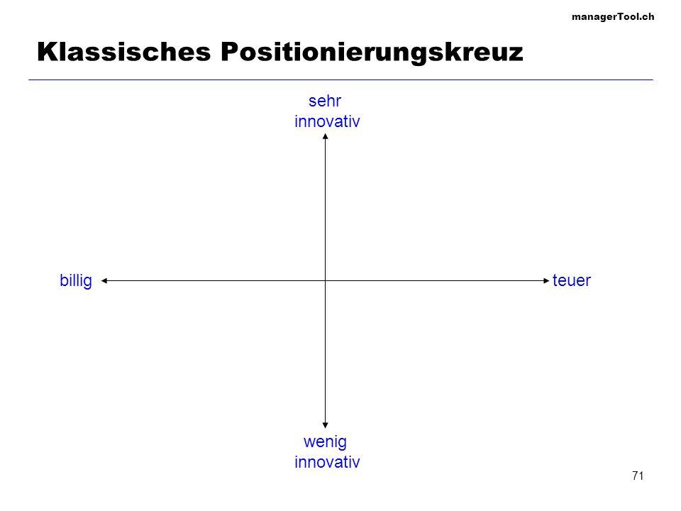 managerTool.ch 72 B2B