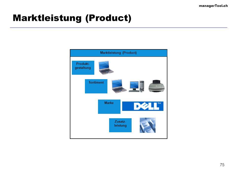 managerTool.ch 76 Product: Produktcharakteristika Installation Kostenlose Lieferung Garantieleistungen Service Verpackung Marken- name Produkt- eigen- schaften Styling Qualität Erweitertes Produkt Formales Produkt Kernprodukt