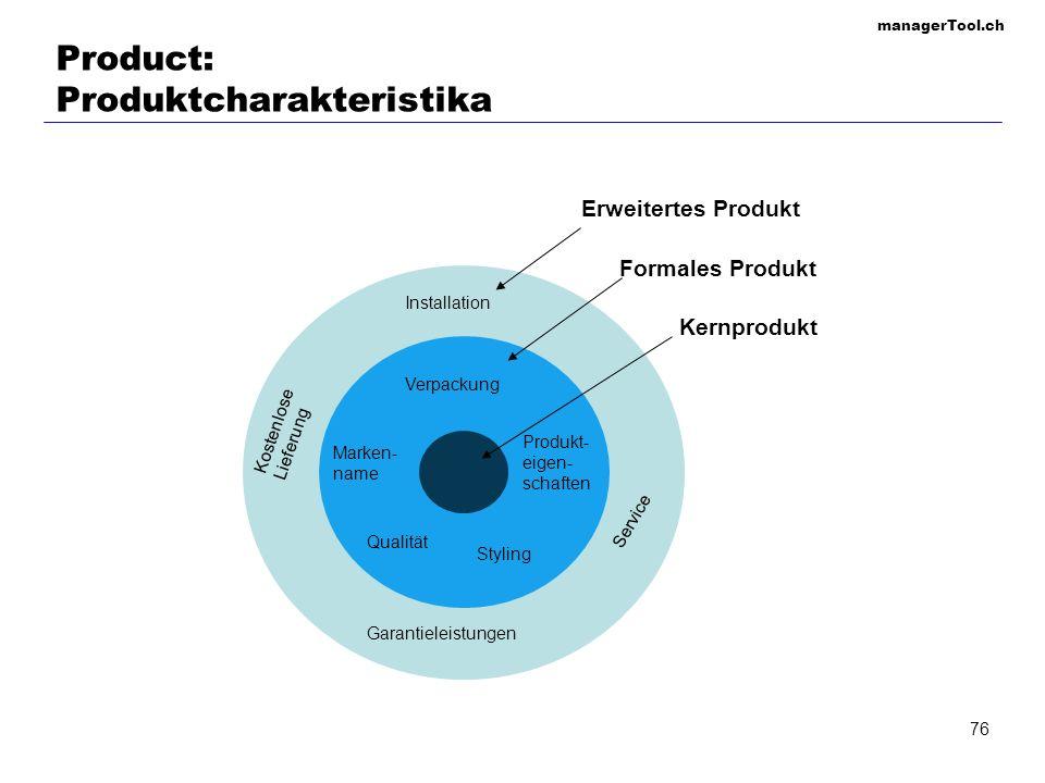 managerTool.ch Product: Sortimentspolitik schmales Sortiment breites Sortiment flaches Sortiment tiefes Sortiment wenigeviele verschiedene Produktegruppen wenigeviele Artikel innerhalb der gleichen Produktegruppe