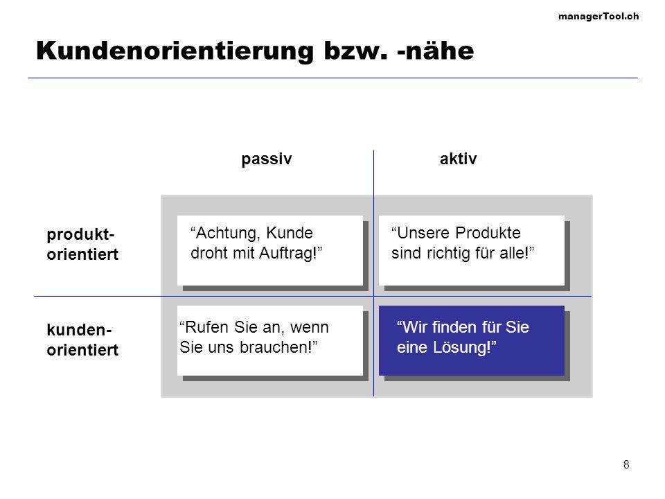 managerTool.ch 8 Kundenorientierung bzw. -nähe Unsere Produkte sind richtig für alle! passivaktiv produkt- orientiert kunden- orientiert Rufen Sie an,