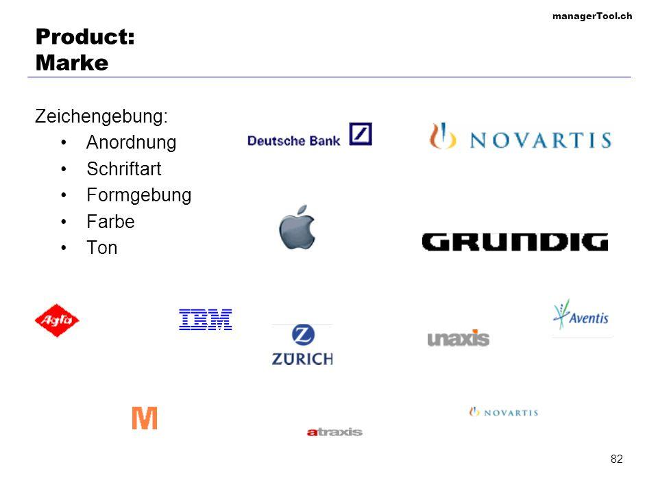 managerTool.ch 82 Product: Marke Zeichengebung: Anordnung Schriftart Formgebung Farbe Ton