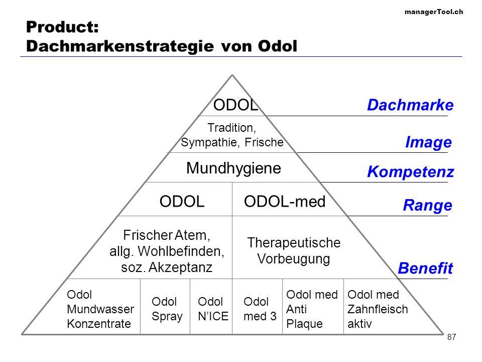 managerTool.ch 87 Product: Dachmarkenstrategie von Odol ODOL Tradition, Sympathie, Frische Mundhygiene ODOLODOL-med Frischer Atem, allg. Wohlbefinden,