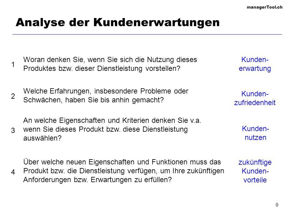 managerTool.ch 9 Analyse der Kundenerwartungen Woran denken Sie, wenn Sie sich die Nutzung dieses Produktes bzw. dieser Dienstleistung vorstellen? Wel