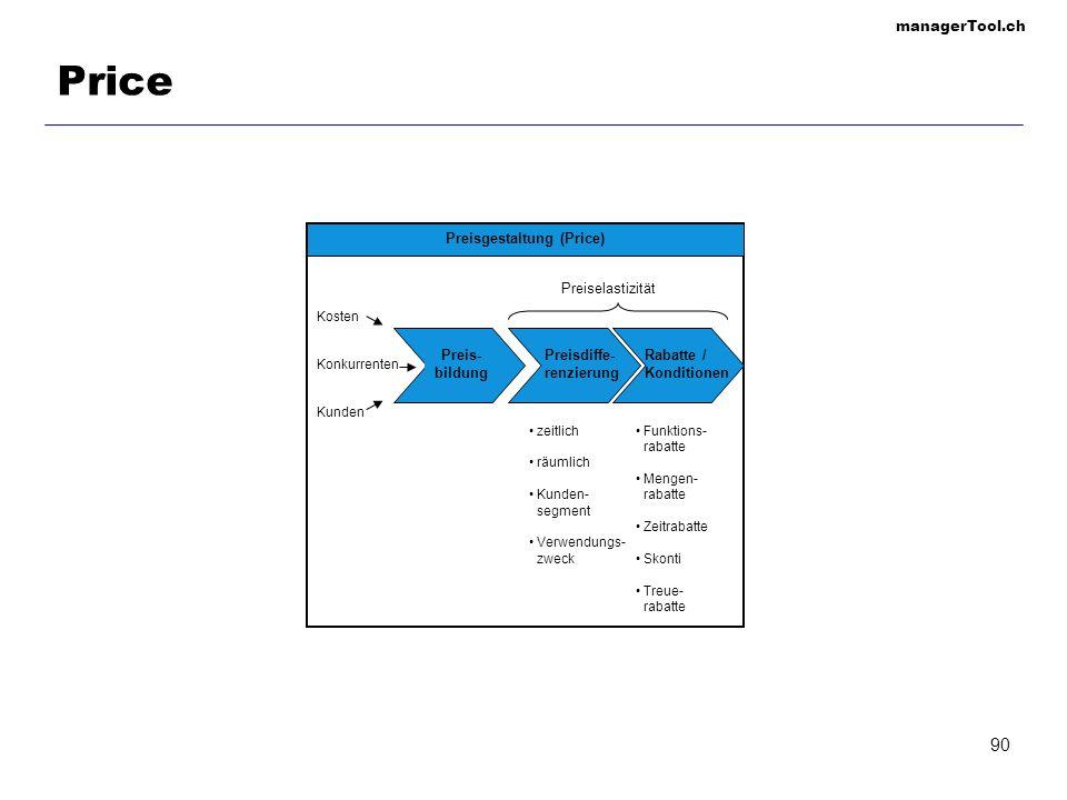 managerTool.ch 90 Price Preisgestaltung (Price) Preiselastizität Preis- bildung Preisdiffe- renzierung Rabatte / Konditionen Kosten Konkurrenten Kunde