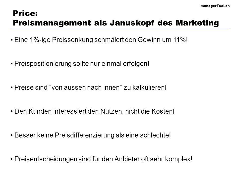 managerTool.ch Price: Preismanagement als Januskopf des Marketing Eine 1%-ige Preissenkung schmälert den Gewinn um 11%! Preispositionierung sollte nur