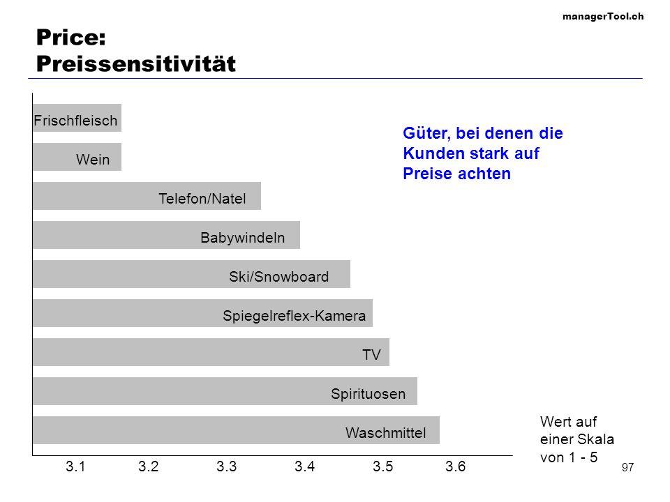 managerTool.ch 98 Price: Preiselastizität der Nachfrage Preis Menge unelastische Nachfrage, geringe Preiselastizität elastische Nachfrage, hohe Preiselastizität e = prozentuale Mengenänderung (x) prozentuale Preisänderung (p)