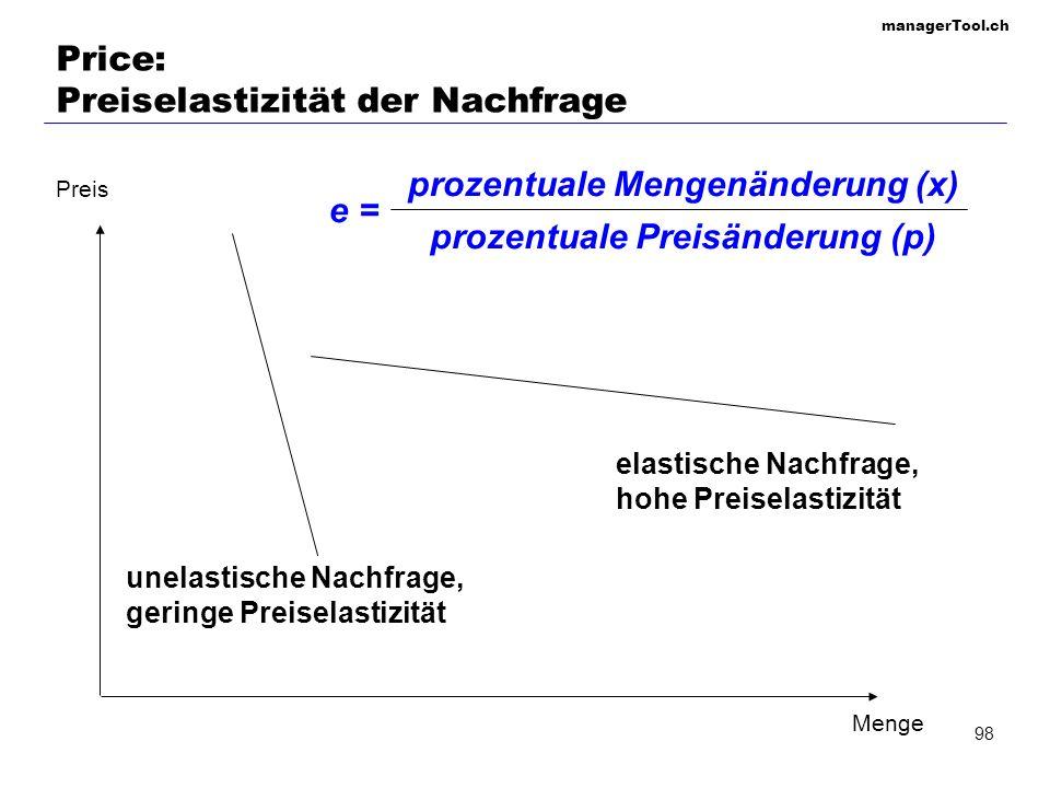 managerTool.ch 98 Price: Preiselastizität der Nachfrage Preis Menge unelastische Nachfrage, geringe Preiselastizität elastische Nachfrage, hohe Preise