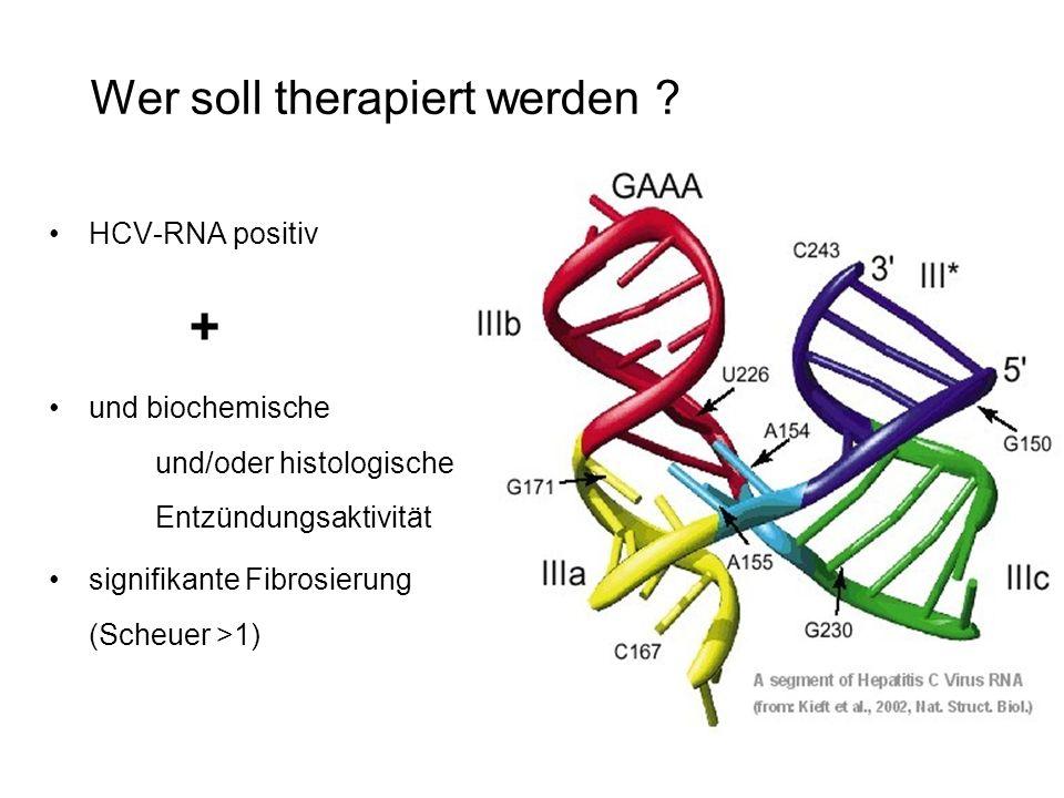 Wer soll therapiert werden ? HCV-RNA positiv + und biochemische und/oder histologische Entzündungsaktivität signifikante Fibrosierung (Scheuer >1)