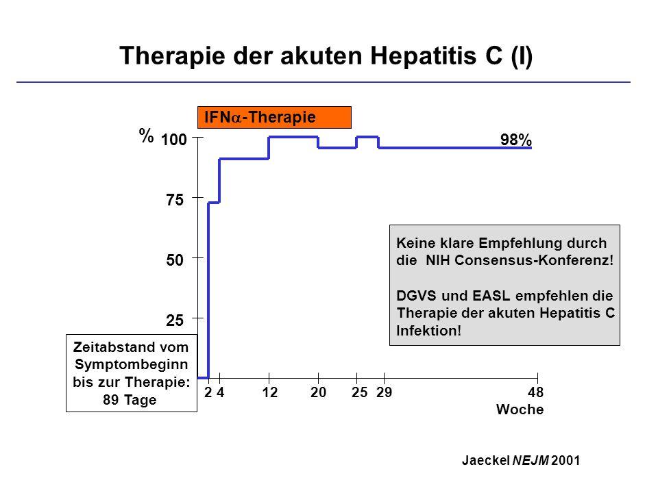 Therapie der akuten Hepatitis C (I) 2 4 12 20 25 29 48 Woche 100 75 50 25 % 98% IFN -Therapie Zeitabstand vom Symptombeginn bis zur Therapie: 89 Tage