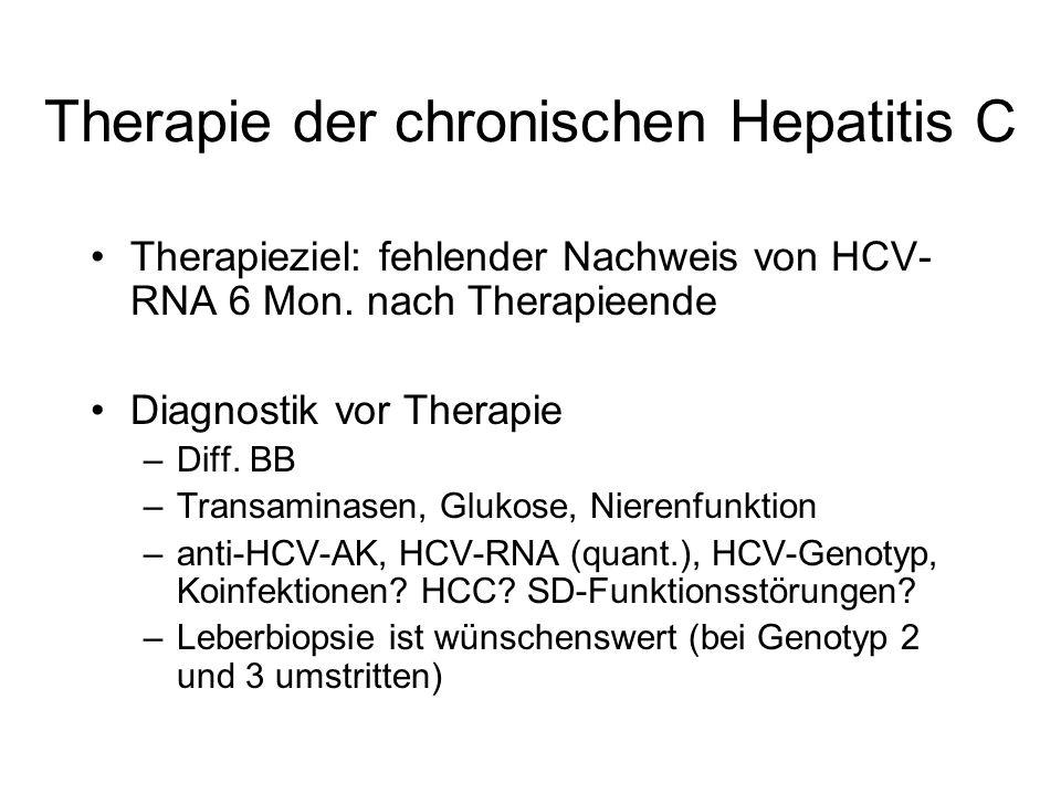 Therapie der chronischen Hepatitis C Therapieziel: fehlender Nachweis von HCV- RNA 6 Mon. nach Therapieende Diagnostik vor Therapie –Diff. BB –Transam