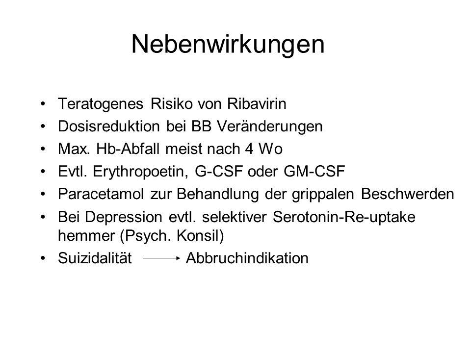 Nebenwirkungen Teratogenes Risiko von Ribavirin Dosisreduktion bei BB Veränderungen Max. Hb-Abfall meist nach 4 Wo Evtl. Erythropoetin, G-CSF oder GM-