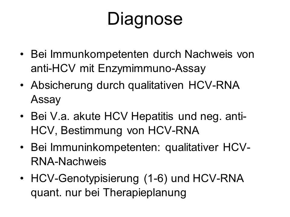 Diagnose Bei Immunkompetenten durch Nachweis von anti-HCV mit Enzymimmuno-Assay Absicherung durch qualitativen HCV-RNA Assay Bei V.a. akute HCV Hepati