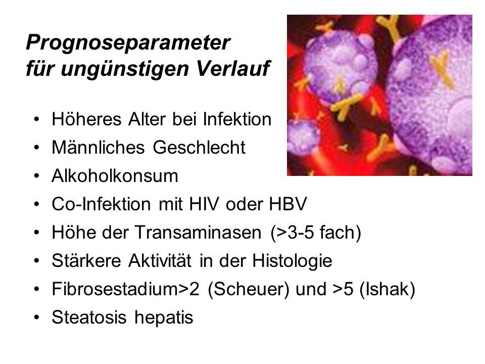 Prognoseparameter für ungünstigen Verlauf Höheres Alter bei Infektion Männliches Geschlecht Alkoholkonsum Co-Infektion mit HIV oder HBV Höhe der Trans