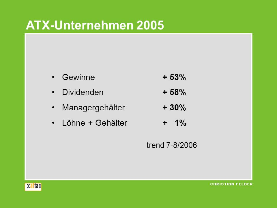 Gewinne+ 53% Dividenden+ 58% Managergehälter + 30% Löhne + Gehälter+ 1% trend 7-8/2006 ATX-Unternehmen 2005
