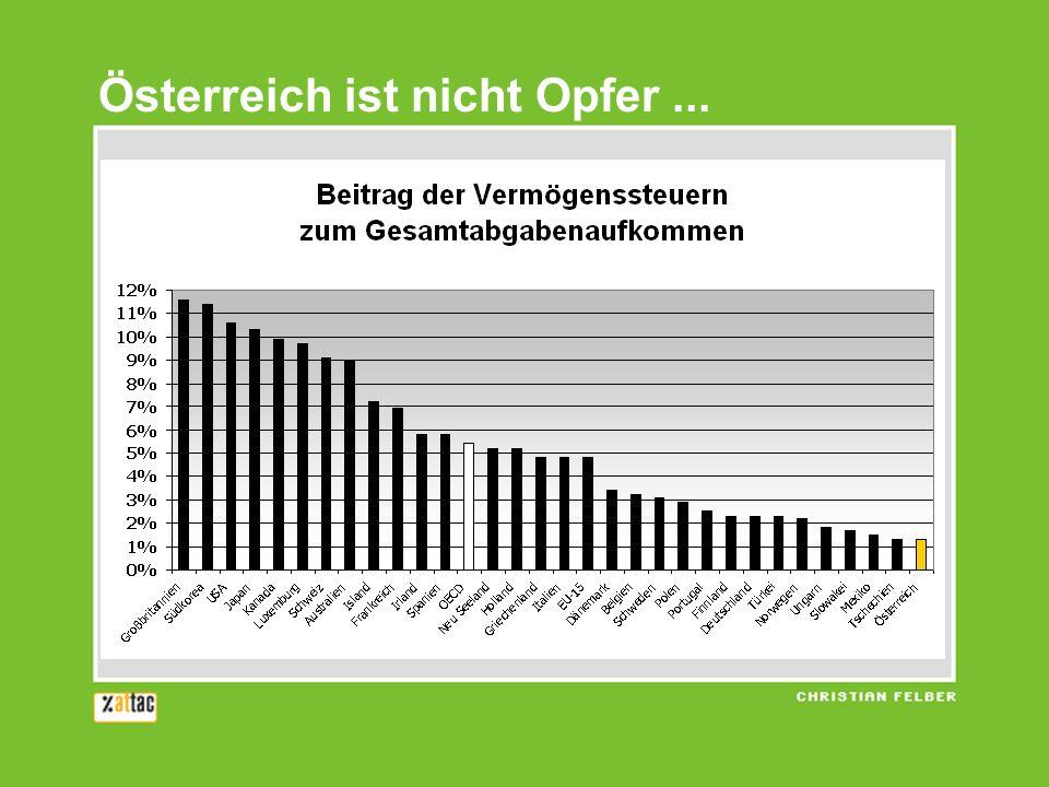 Österreich ist nicht Opfer...