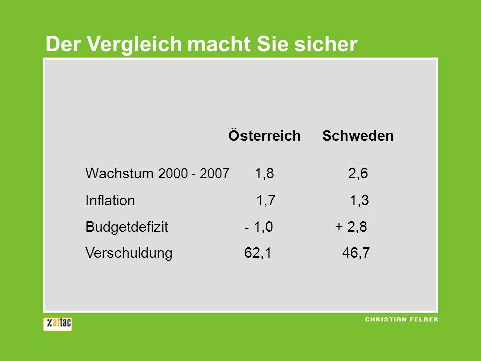 Österreich glaubt sich arm Budgetdefizite trotz Wirtschaftswachstum Wir müssen sparen.