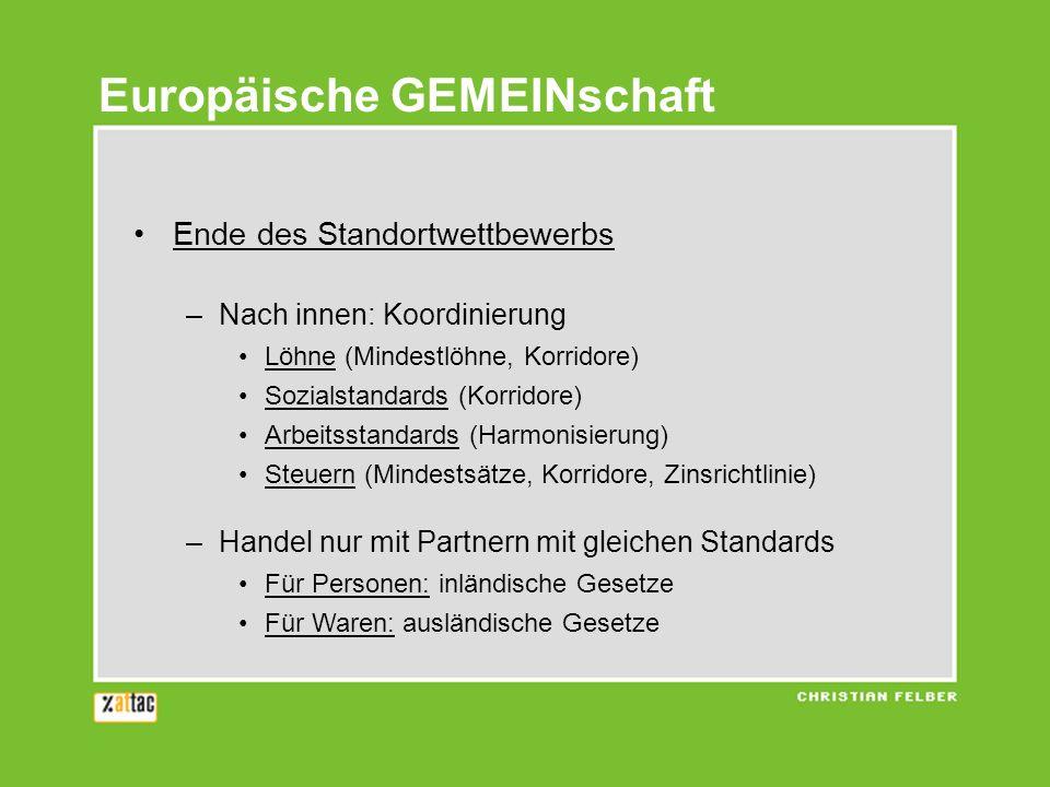 Ende des Standortwettbewerbs –Nach innen: Koordinierung Löhne (Mindestlöhne, Korridore) Sozialstandards (Korridore) Arbeitsstandards (Harmonisierung)