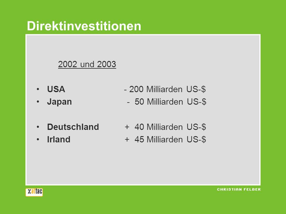2002 und 2003 USA - 200 Milliarden US-$ Japan - 50 Milliarden US-$ Deutschland + 40 Milliarden US-$ Irland + 45 Milliarden US-$ Direktinvestitionen