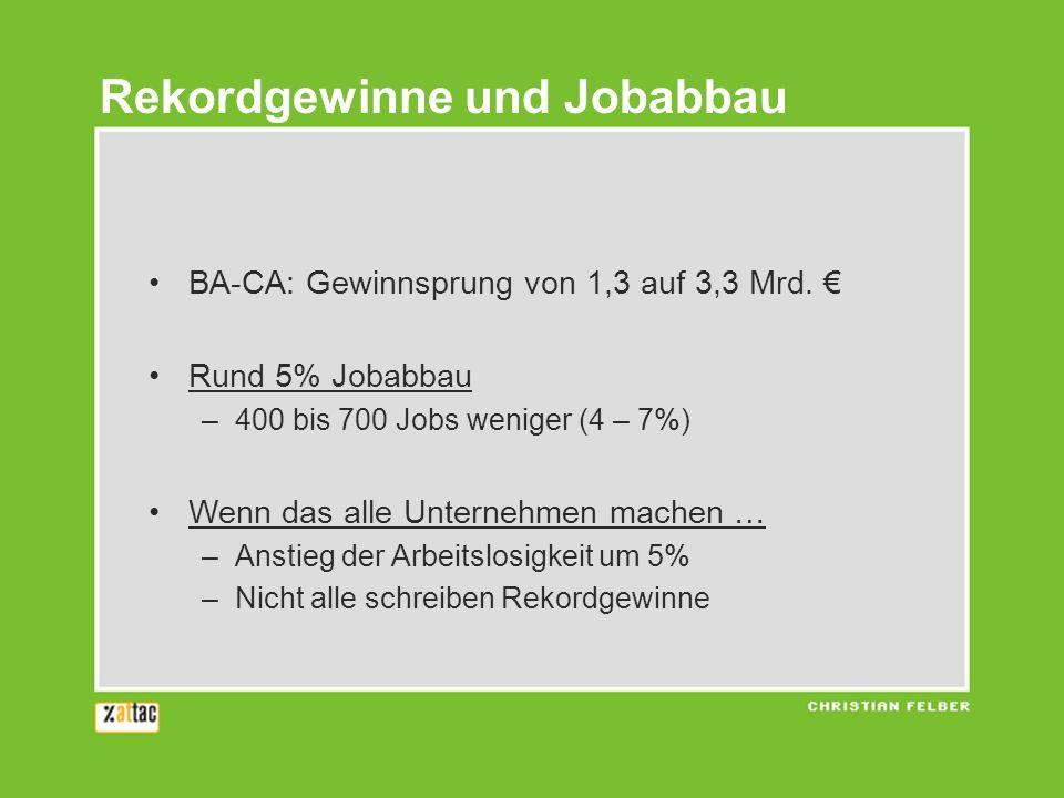 BA-CA: Gewinnsprung von 1,3 auf 3,3 Mrd. Rund 5% Jobabbau –400 bis 700 Jobs weniger (4 – 7%) Wenn das alle Unternehmen machen … –Anstieg der Arbeitslo