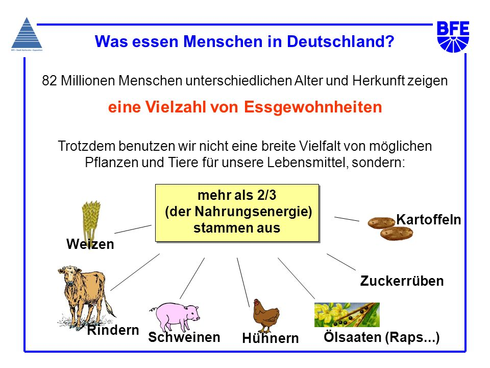 Trotzdem benutzen wir nicht eine breite Vielfalt von möglichen Pflanzen und Tiere für unsere Lebensmittel, sondern: Was essen Menschen in Deutschland?