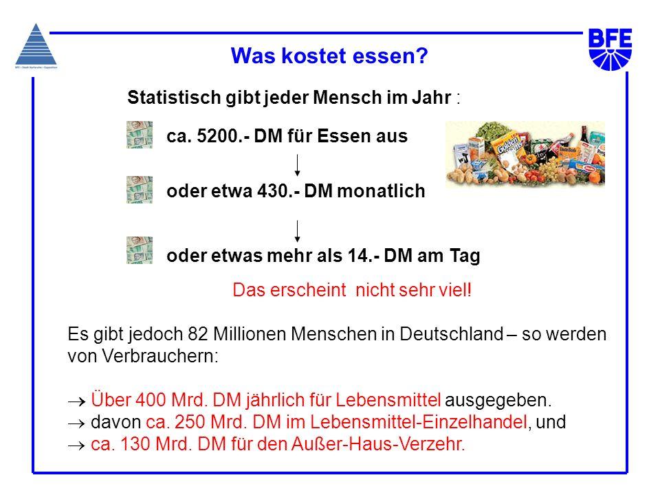 Was kostet essen? Statistisch gibt jeder Mensch im Jahr : Das erscheint nicht sehr viel! Es gibt jedoch 82 Millionen Menschen in Deutschland – so werd