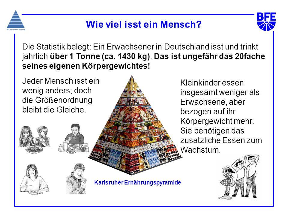 Karlsruher Ernährungspyramide Die Statistik belegt: Ein Erwachsener in Deutschland isst und trinkt jährlich über 1 Tonne (ca. 1430 kg). Das ist ungefä