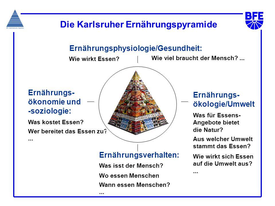 Was kostet Essen? Was isst der Mensch? Die Karlsruher Ernährungspyramide Ernährungs- ökonomie und -soziologie: Ernährungs- ökologie/Umwelt Ernährungsv