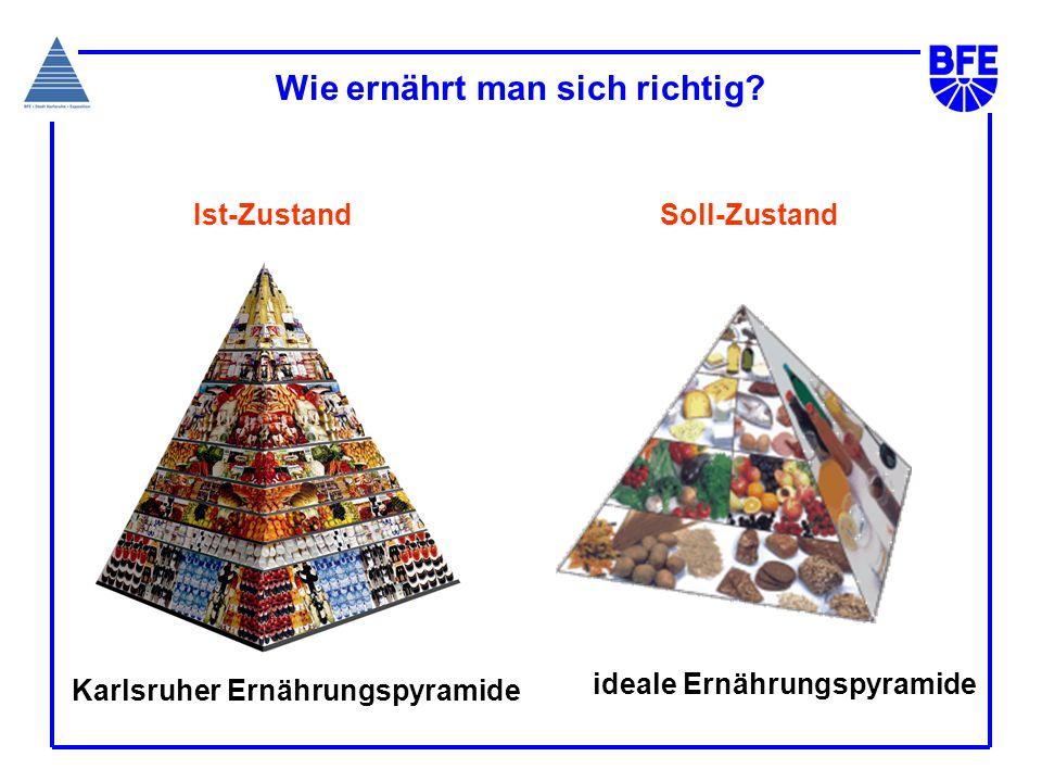 Wie ernährt man sich richtig? ideale Ernährungspyramide Karlsruher Ernährungspyramide Ist-ZustandSoll-Zustand