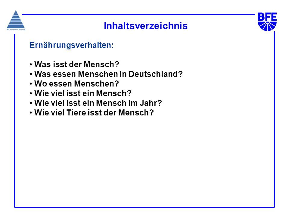 Inhaltsverzeichnis Ernährungsverhalten: Was isst der Mensch? Was essen Menschen in Deutschland? Wo essen Menschen? Wie viel isst ein Mensch? Wie viel